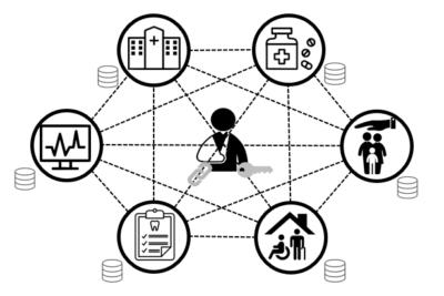 BloG³ – Stärkung der Datensouveränität von Patienten durch Blockchain-basiertes Gesundheitsdatenmanagement